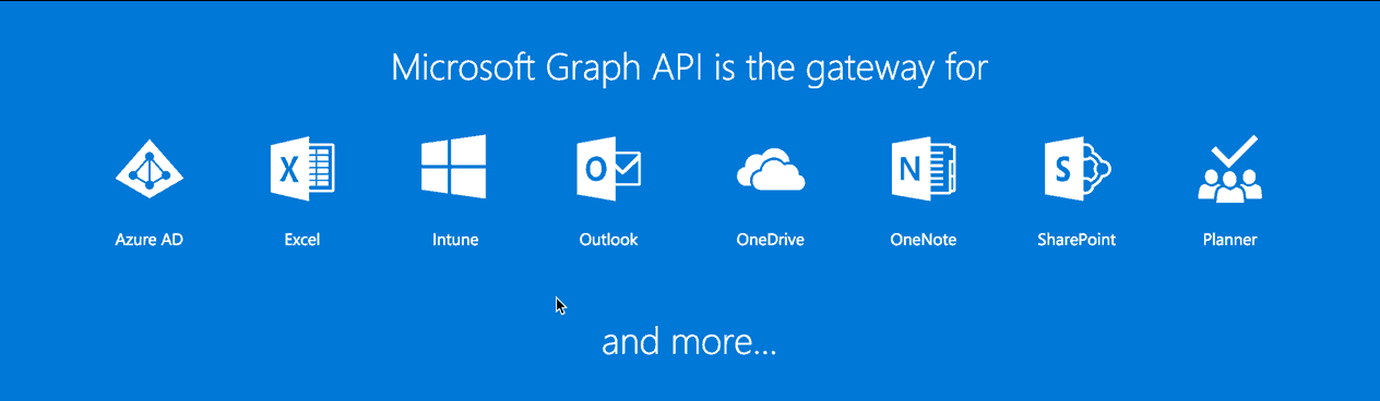 Access Microsoft Graph API using Power BI - Prathy's Blog